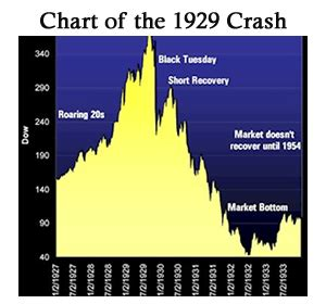 Wall Street and Regulation Federal Reserve Bank of